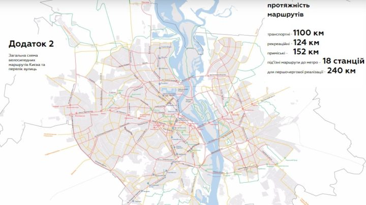 Kyiv-Cycling-Concept-map